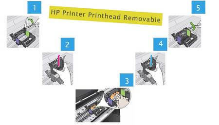 123-hp-envy-4505-printer-head removable