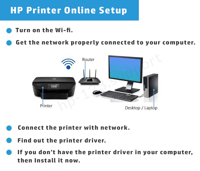 123.hp.com/setup 4500 printer wireless setup