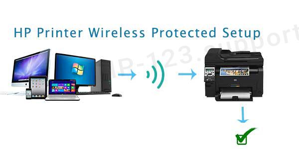 123-hp-ojpro8713 printer-wireless-protected-setup