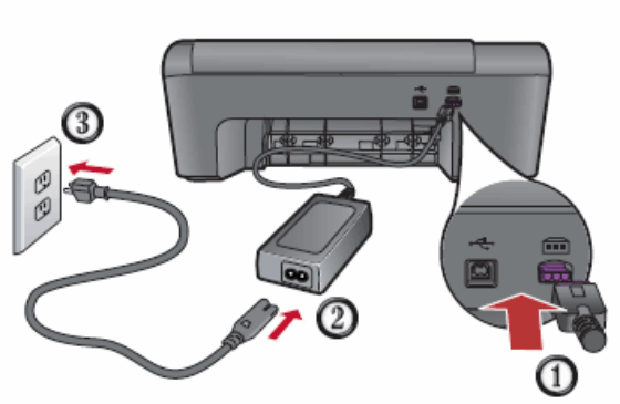 123-hp-com-Power-Cord-Connection