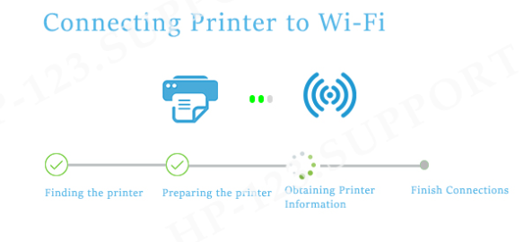 123-hp-setup-8611-printer-wifi-connection